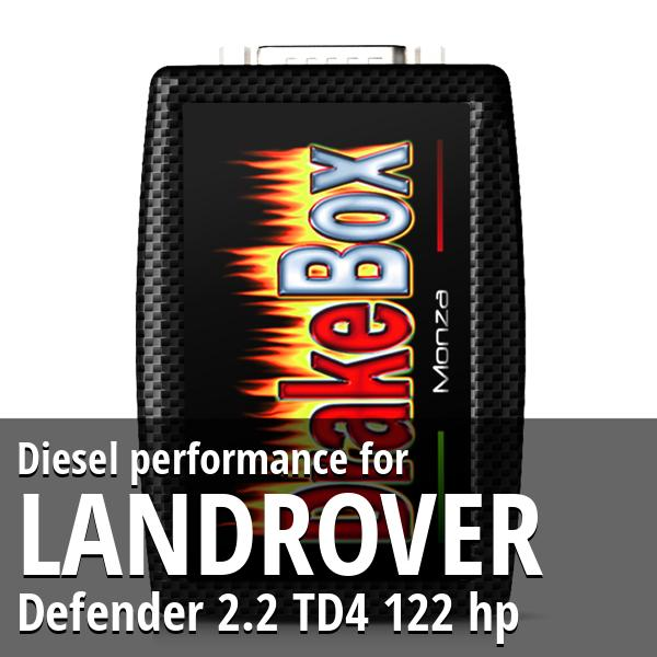 Diesel performance Landrover Defender 2.2 TD4 122 hp