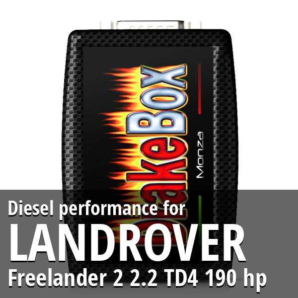 Diesel performance Landrover Freelander 2 2.2 TD4 190 hp