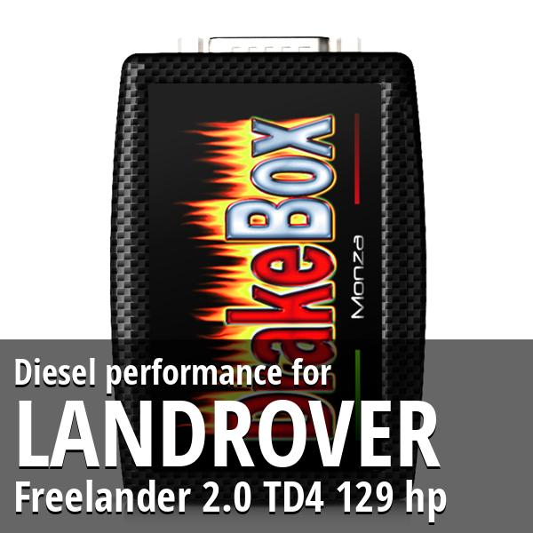 Diesel performance Landrover Freelander 2.0 TD4 129 hp