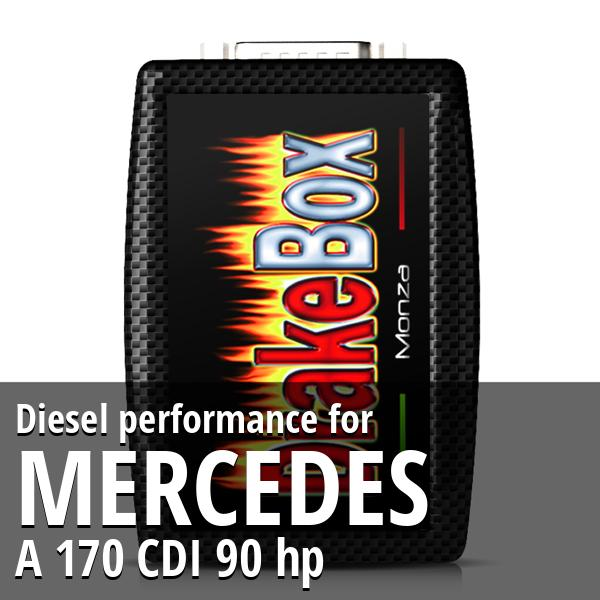 Diesel performance Mercedes A 170 CDI 90 hp